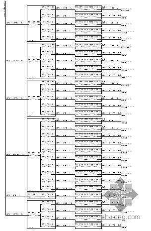 烟台某群体高层住宅楼临时用电方案(有计算)