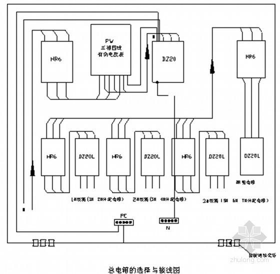 [广西]高层住宅楼工程现场临时用电施工方案