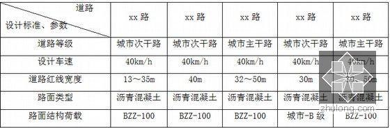 主要技术标准和设计参数表