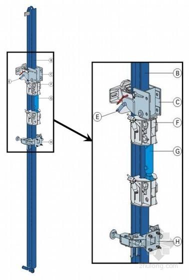 液压自动爬升模板SKE100安装操作手册PPT