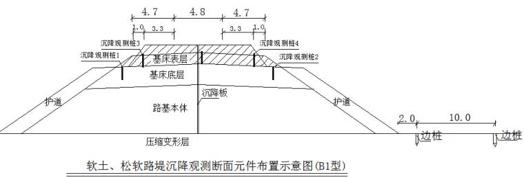 严寒地区时速250km铁路客运专线工程投标施工组织设计653页(路桥隧涵)_9