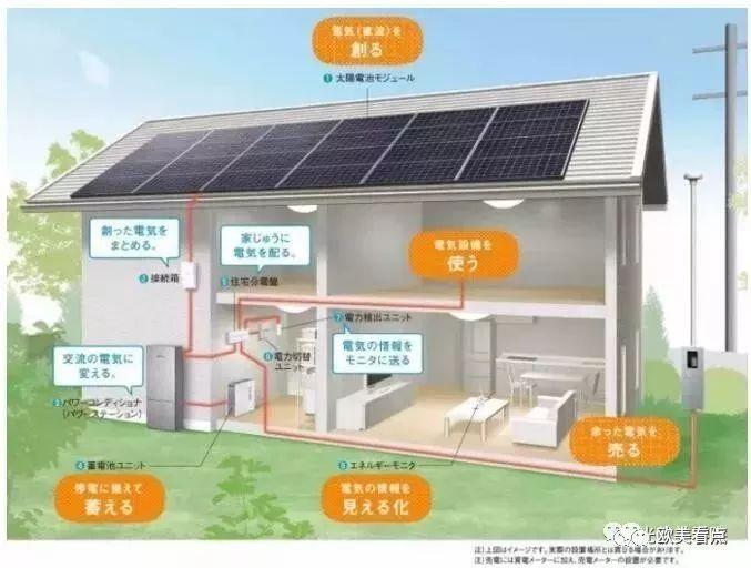 日本的零能耗住宅,已经先进到什么程度?实拍告诉你_10