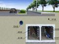 城市地下综合管廊工程项目发展和火灾特点与自动灭火系统设计方案