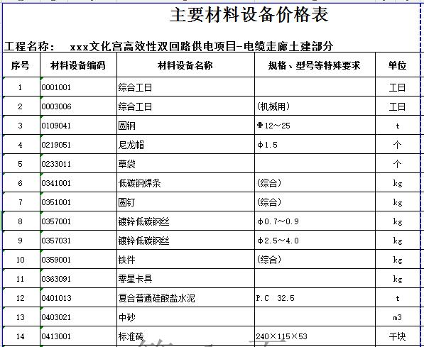 [广东]2018文化宫高效性双回路供电项目工程量清单实例(图纸)_8