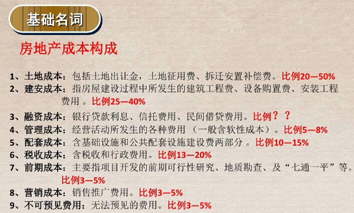 房地产市场基础知识培训讲解(171页,附案例)_3
