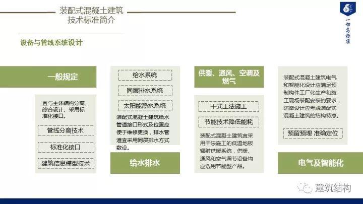 装配式建筑发展情况及技术标准介绍_50