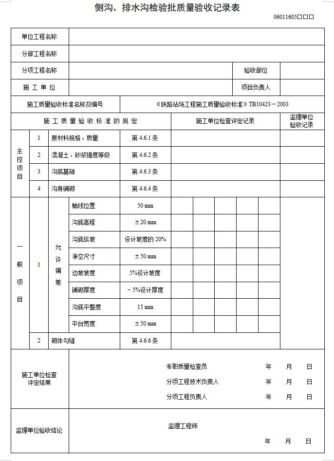 铁路站场工程监理检验批表格大全(110页)-侧沟、排水沟检验批质量验收记录表