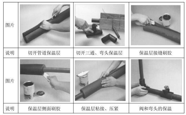 [中建五局]重庆超高层机电工程施工组织设计217页_6