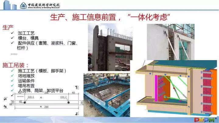 BIM在预制装配sbf123胜博发娱乐全过程的应用(48张PPT)_25