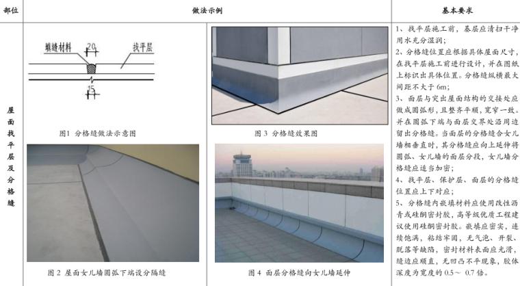 知名企业建筑屋面工程做法指引