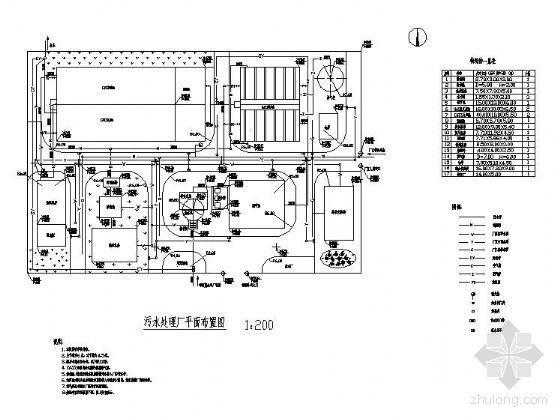 uasb池废水处理资料下载-江西某啤酒厂废水处理毕业设计