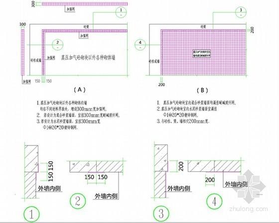 [标杆地产]项目施工防开裂防渗漏重点控制指导手册(图文并茂)
