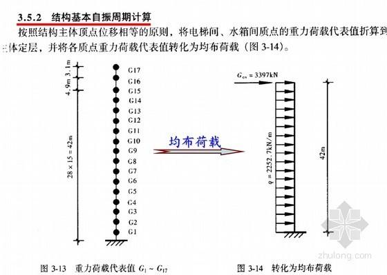 高层建筑结构设计剪力墙结构实例讲解