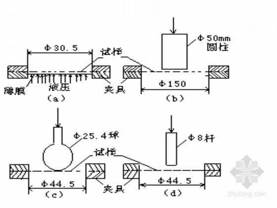 堤防工程土工合成材料应用技术