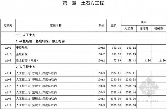 2016年建筑业营改增《山西省建设工程计价依据》调整执行规定资料汇编