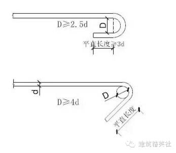 钢筋工程质量通病及防治措施(干货)_8