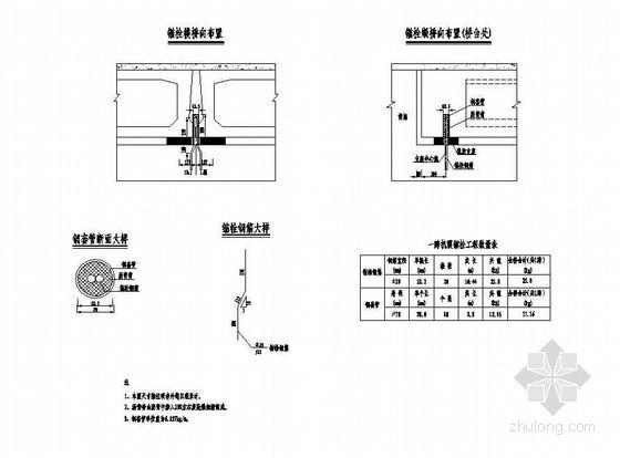 1×10米预应力混凝土空心板抗震锚栓构造节点详图设计
