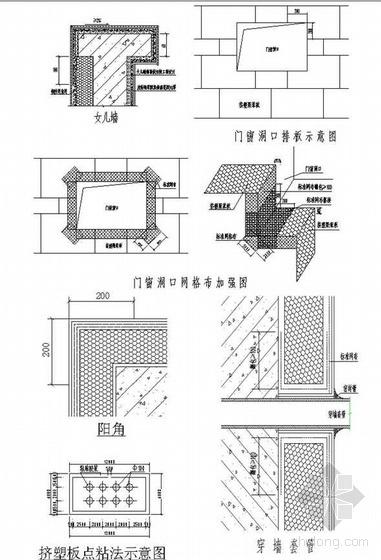 太原某商业广场建筑节能施工方案(屋面 墙体 幕墙 门窗)