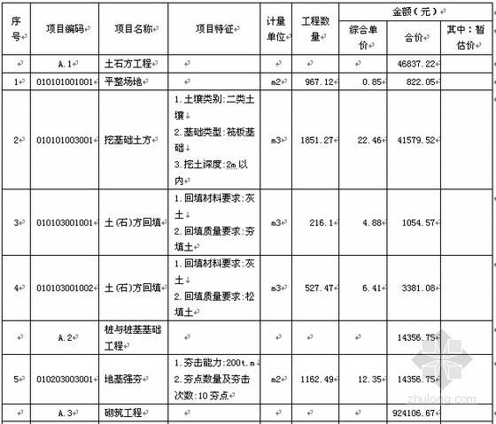 [毕业设计]住宅楼招标文件(含招标控制价)(2012)