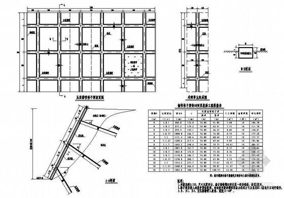 湖南高速公路锚杆格子梁节点详图设计