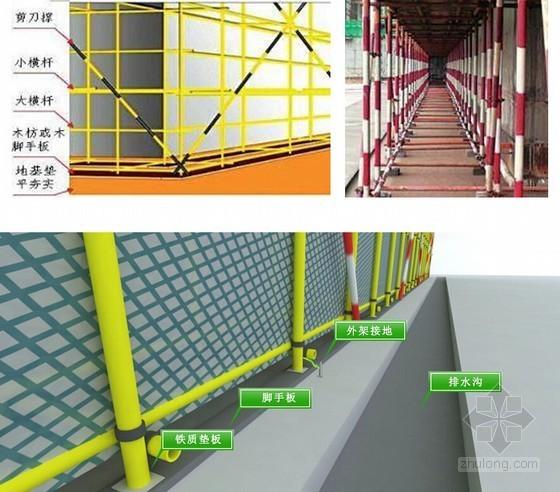 [北京]标杆企业建筑工程安全文明施工标准化做法图册(65页)