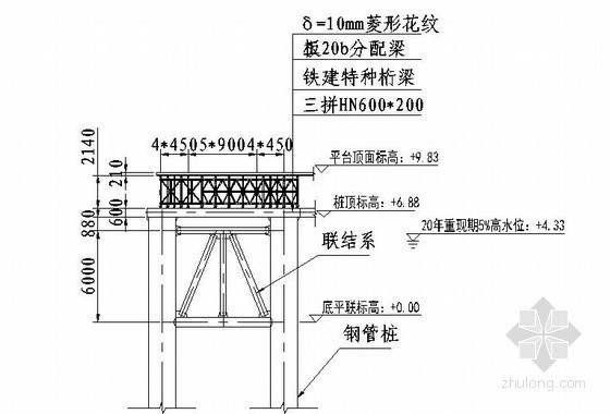钻孔平台结构布置图