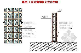 郑州某高层办公楼主体结构施工方案