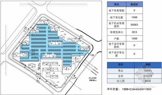 [常州]标杆地产机场项目启动会报告(总图 地库 设备及配套)