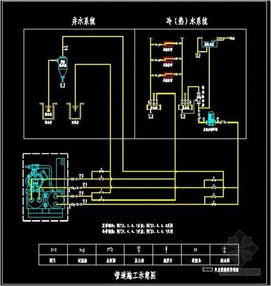 水源热泵机房系统设计讲义讲稿