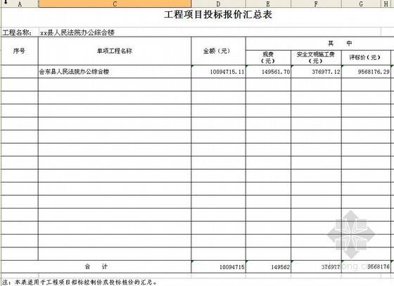 四川省某办公综合楼建安工程投标报价实例(附宏业清单计价软件文件)