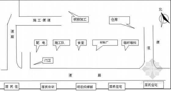 [甘肃]框架结构材料厂迁建工程施工组织设计(技术标 200余页)