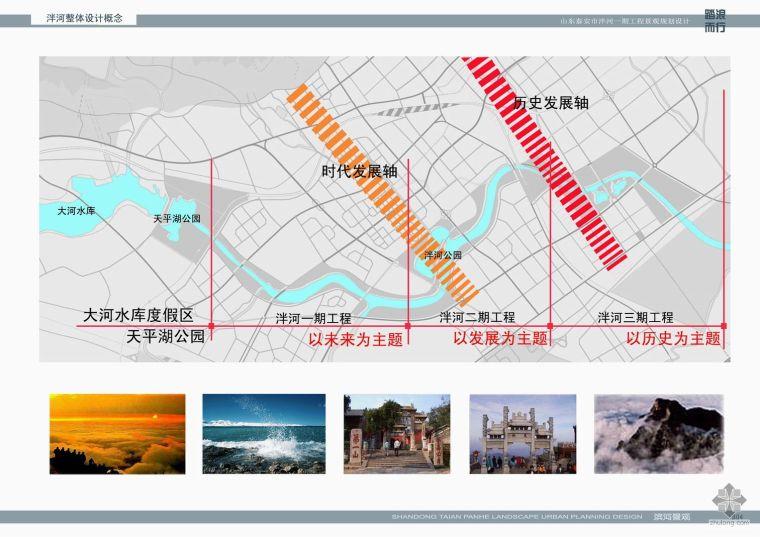 山东泰安某河道滨水一期工程景观总平