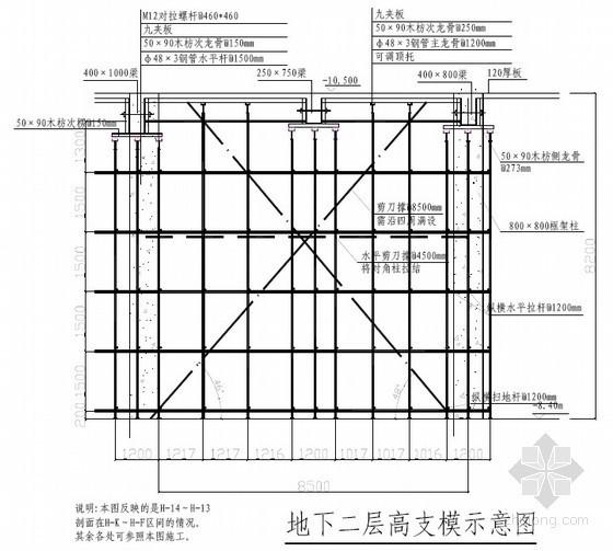 [深圳]高大模板支撑系统施工方案(18mm厚胶合板 8.2m)