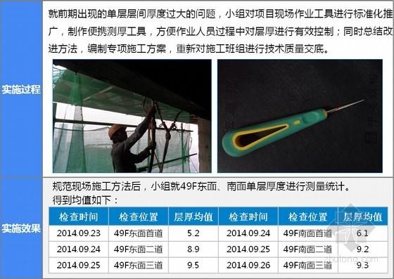 [QC成果]提高多道喷涂室外厚型防火涂料合格率(55页)