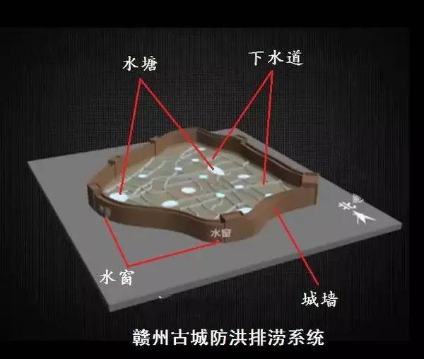 世界上有哪些先进的排水系统?(图文详解)_10