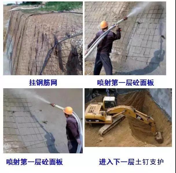 学会11种深基坑支护方式,以后施工深、浅基坑都游刃有余!_17