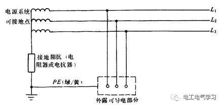 关于配电系统保护接地形式,你知道多少?_6