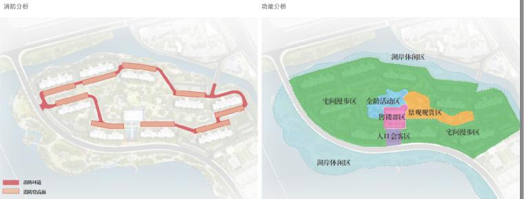[苏州]正荣盛泽悦棠湾示范区+全区景观方案(新中式风格)A-5功能分析