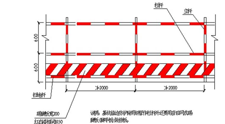 综合性深基坑支护工程专项施工方案