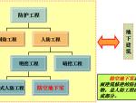 超详人防工程概念、分类及细部解析!