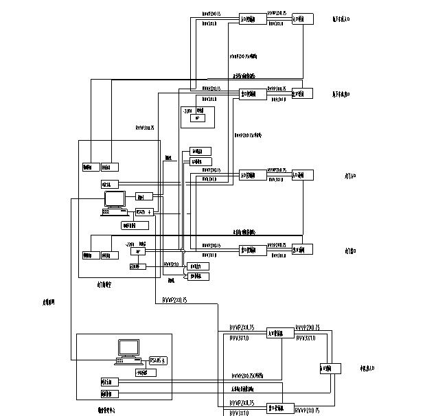 多层小区智能化安防系统图(含11项弱电系统)