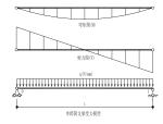富士康明框玻璃幕墙设计计算书(PDF,37页)