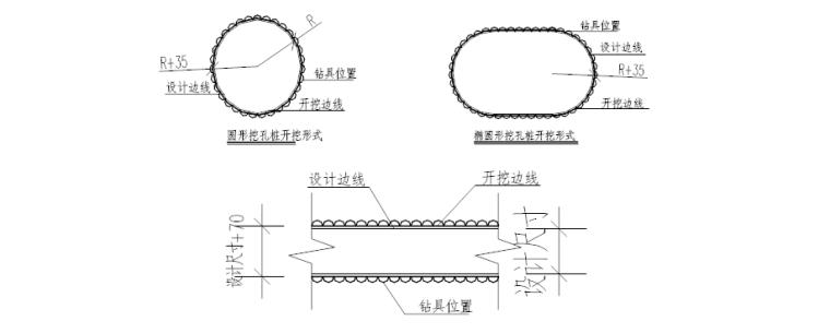 [重庆]龙湖·春森彼岸四期工程T2-3栋基础施工方案
