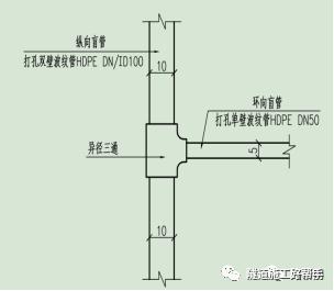 隧道衬砌施工技术全集_9