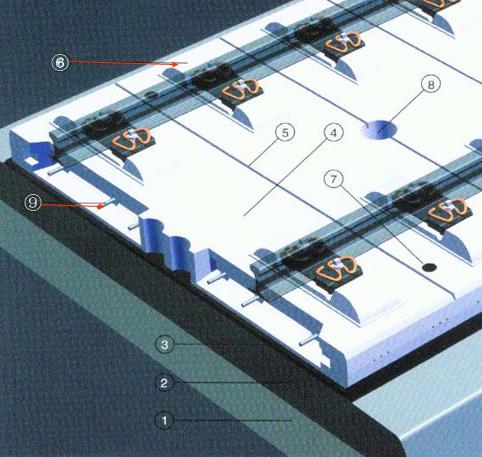 客运专线无砟轨道施工技术交流PPT(308页)_2