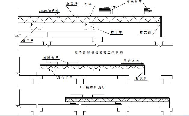 连云港中哈物流场站跨港区铁路专用线公路中桥工程施工专项方案