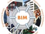 3分钟看懂BIM:从建筑到内装的超级应用