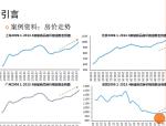 【全国】房地产公司全面预算与成本控制(共115页)