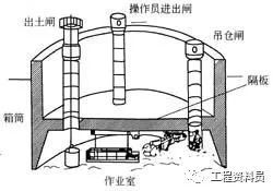 沉箱基础施工工艺