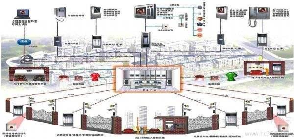 智能化系统工程施工组织设计方案
